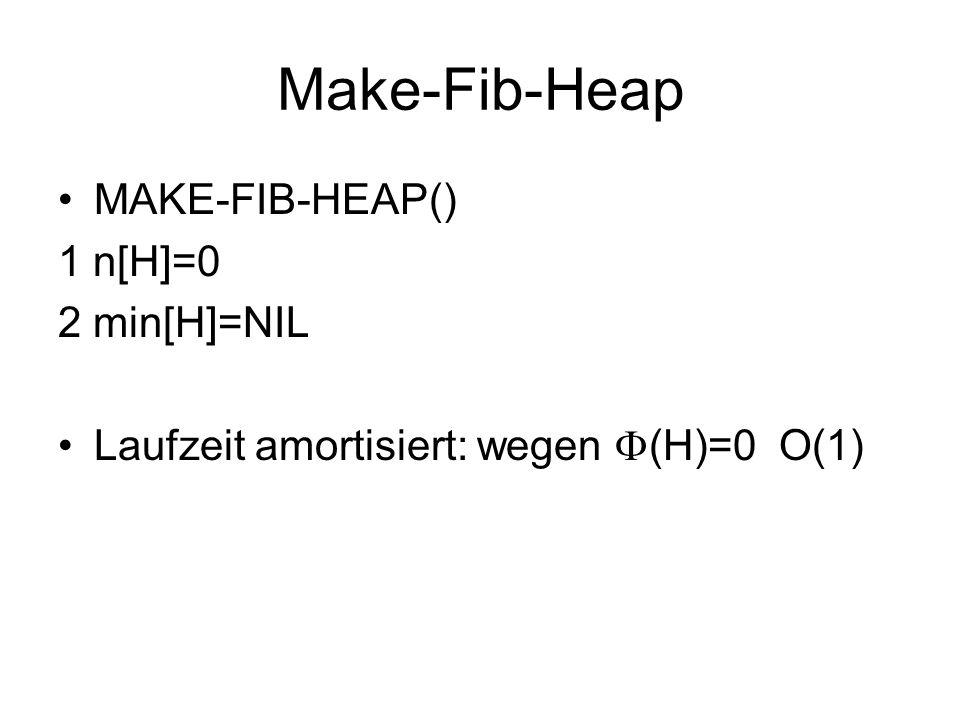 Make-Fib-Heap MAKE-FIB-HEAP() 1 n[H]=0 2 min[H]=NIL
